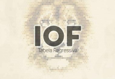 Letreiro com a sigla IOF, e a ilustração de uma cabeça de leão ao fundo bege