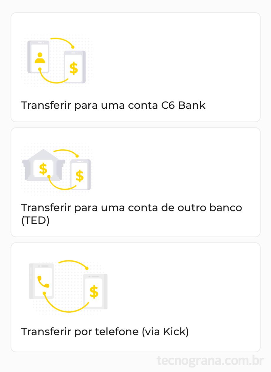 C6-Kick-1 C6 Kick é uma nova forma de enviar dinheiro por SMS para seus contatos
