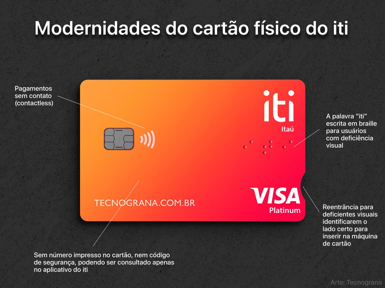 Cartao-iti_caracteristicas-1 Conta digital iti passa a oferecer cartão Visa Platinum grátis para seus clientes